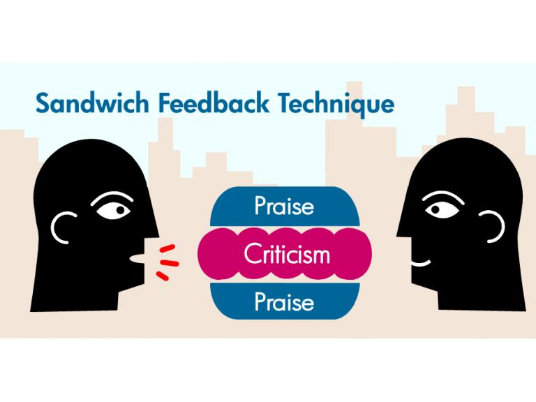 ¿En qué consiste el sandwich feedback?